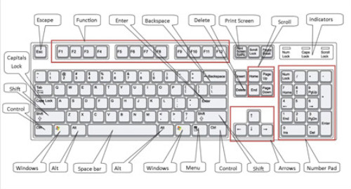 A Keyboard Diagram Block And Schematic Diagrams