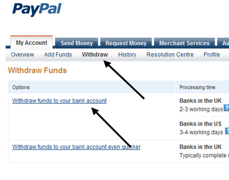 Ebay withdraw funds