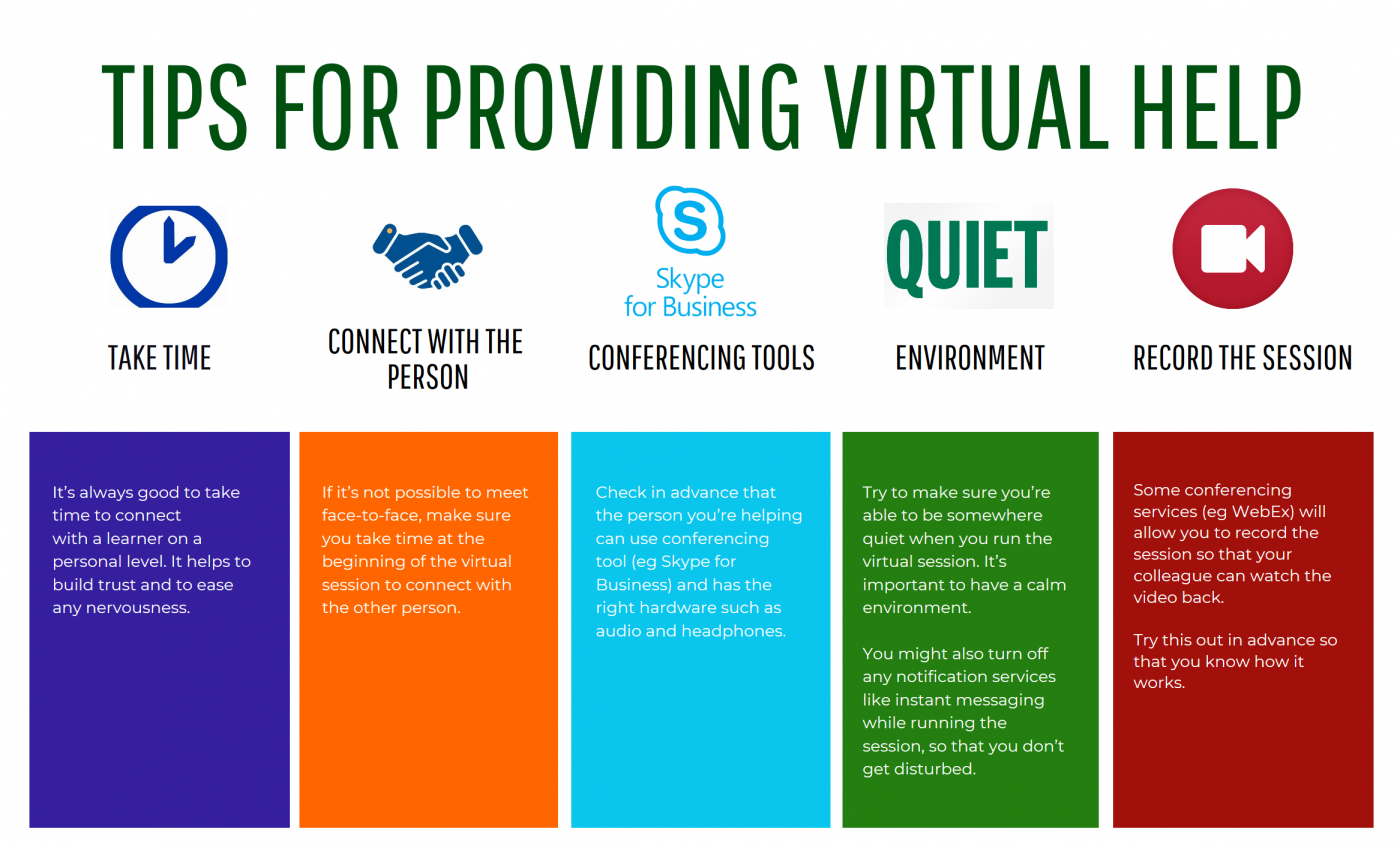 Virtual help graphic